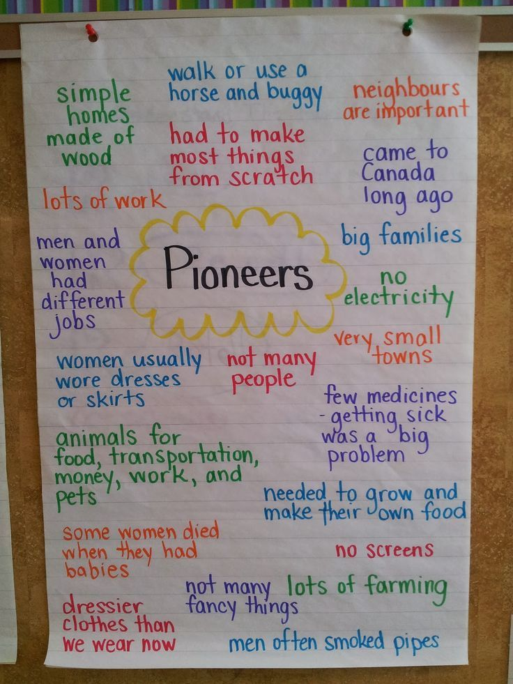 Mrs. Bacchus' Class Pioneers Sarah, Plain and Tall