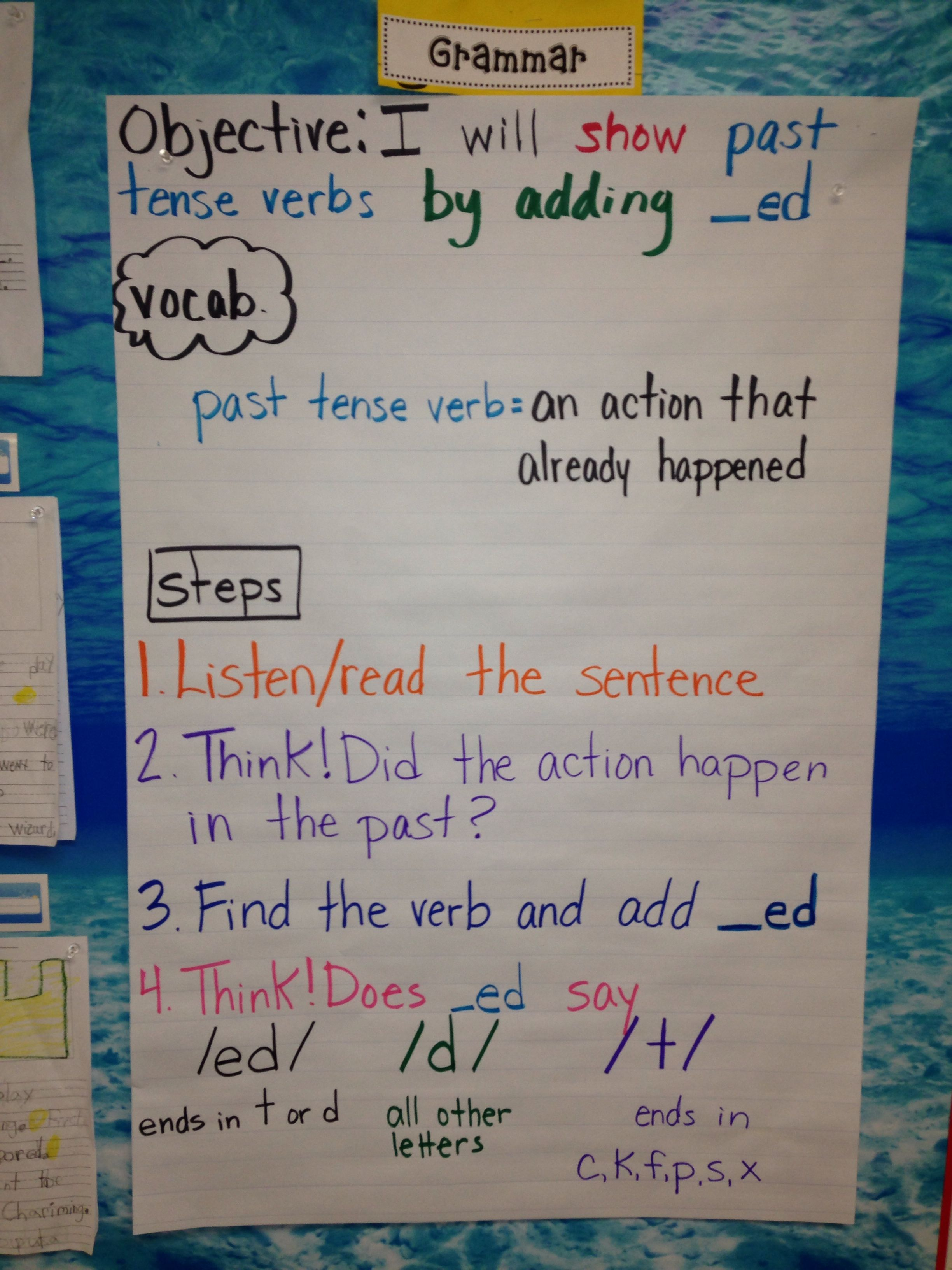 Ccss First Grade Regular Past Tense Verb Ed