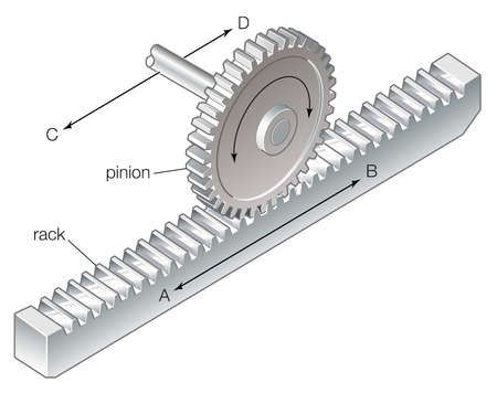 diagram of a rack and pinion
