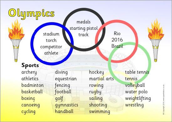 Homework help olympic games
