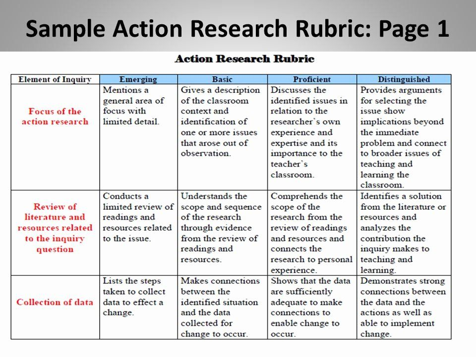 Sample Action Plan For Teachers Peterainsworth Action Research How To Plan Action Plan