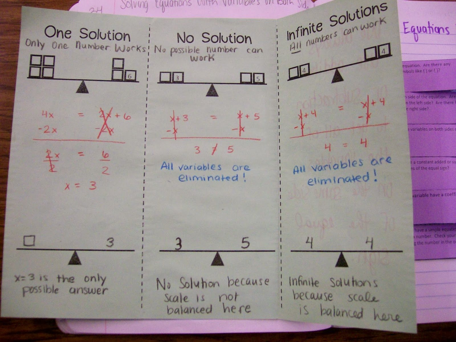 Math = Love Algebra 1 INB Pages Solving Equations