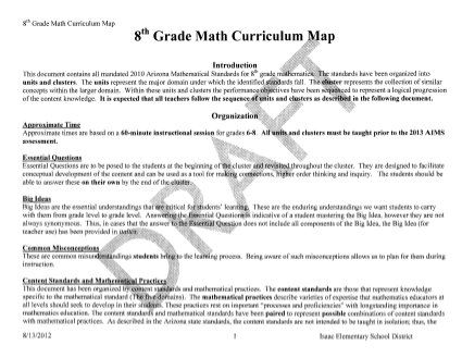 8th Grade Math Curriculum Map Great Examples Of Essential Questions