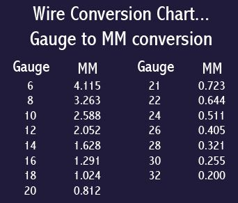 Gauge to mm conversion handy i never understand what the american gauge to mm conversion handy i never understand what the american gauges are supposed greentooth Images
