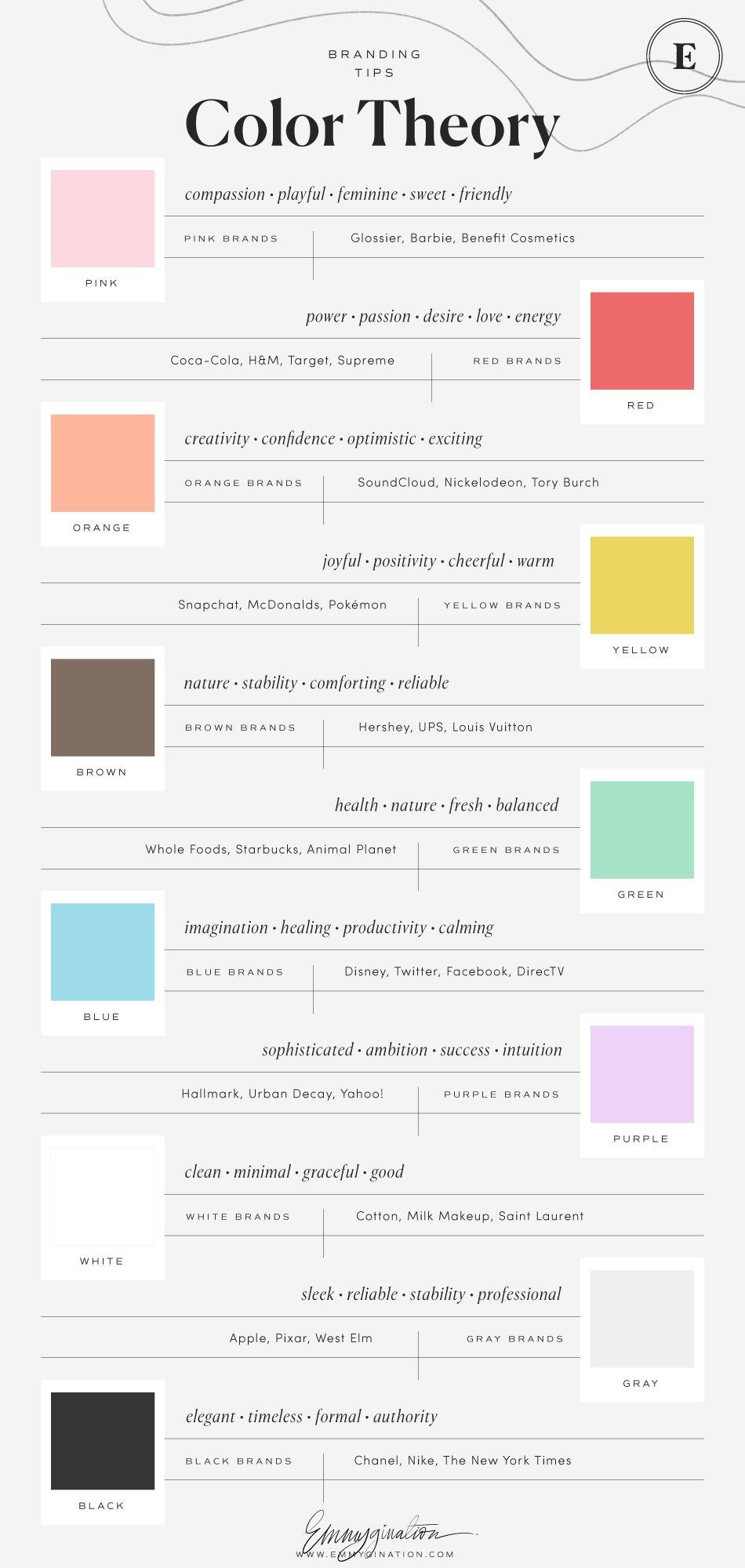 How to Create a Color Palette True to Your Brand