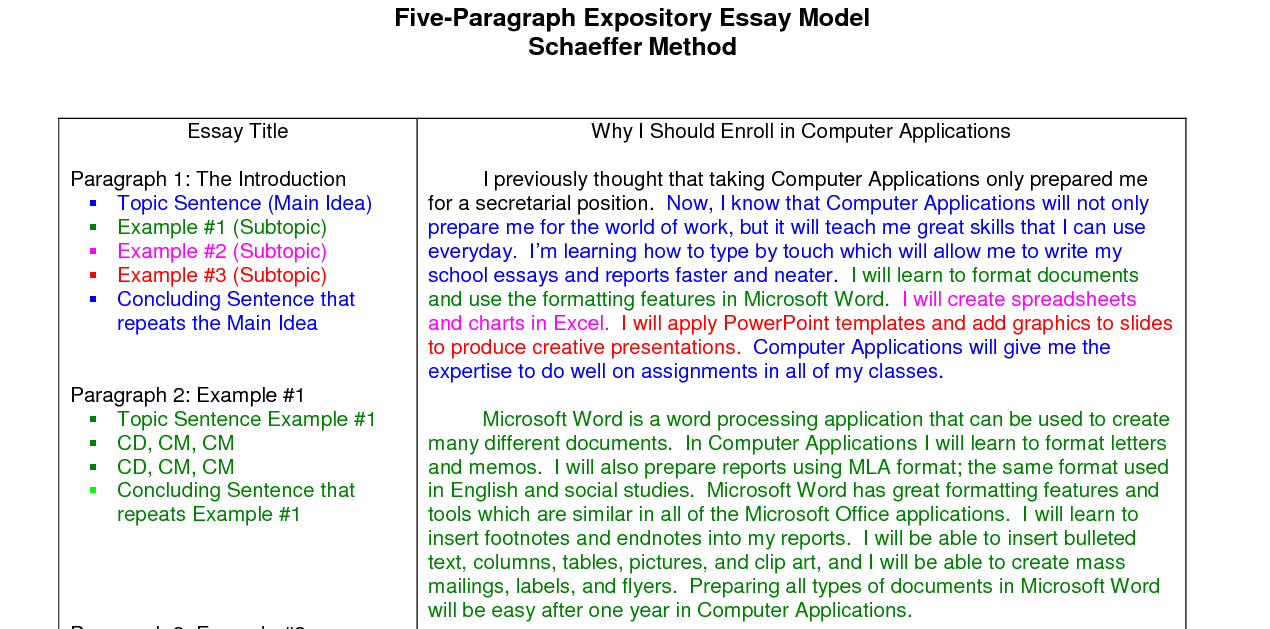 Expository Essay Sample Academic Guide in 2020