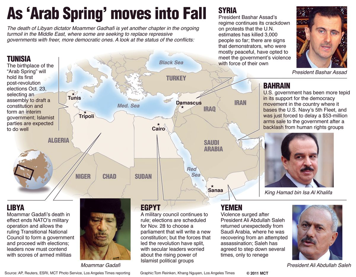 map of the middle east updating information on countries where change due to arab spring is taking place the death of ousted leader moammar gadhafi