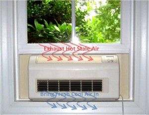 Eco Breeze Air Flow 2 Air Conditioning Alternative 259 Window Fans Room Air Conditioner Portable Portable Air Conditioning