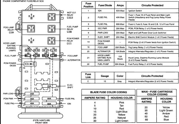 1994 Ford Ranger Instrument Panel Fuses Em 2020