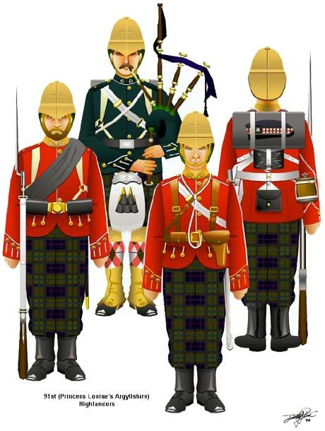 91st Highlanders- Illustration from Tim Reese's CD of uniforms of the British…