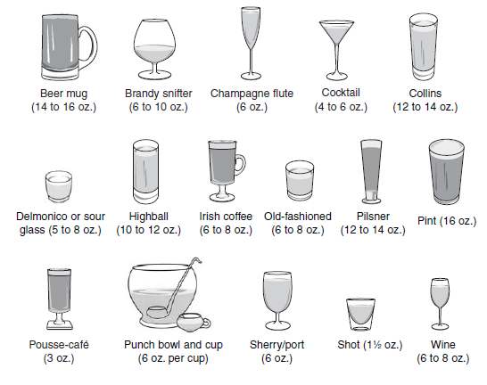 alcohol cocktail glassware shapes