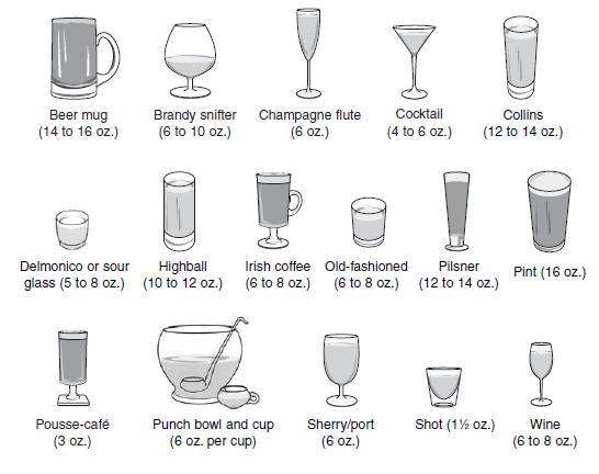 Alcoholic Drinks In Beakers