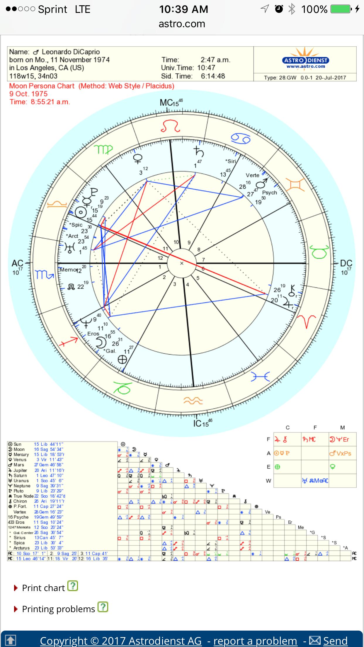 Leonardos Moon Which Is Conjunct My Sun Chart The Quantum