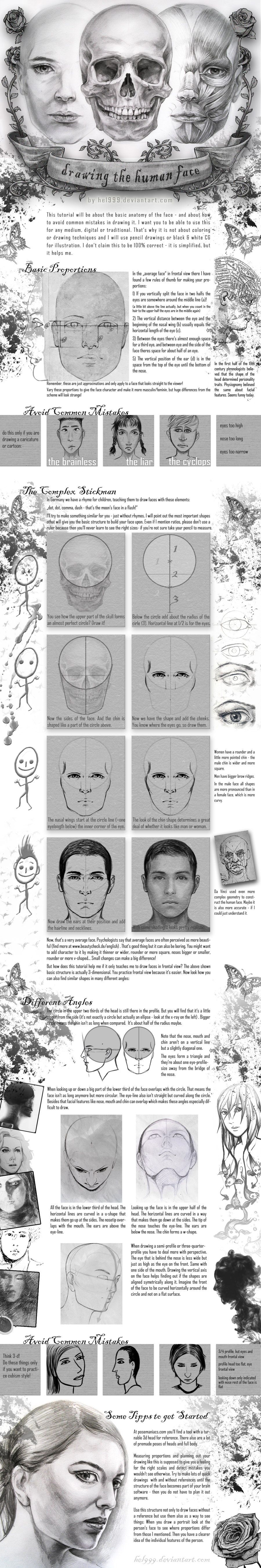 Face Drawing Tutorial by hel999.deviantart.com