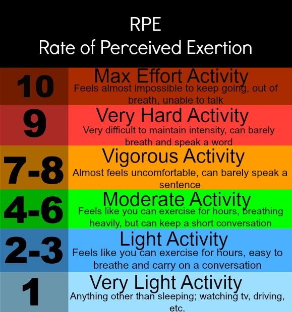 Pin On Fitness Motivation