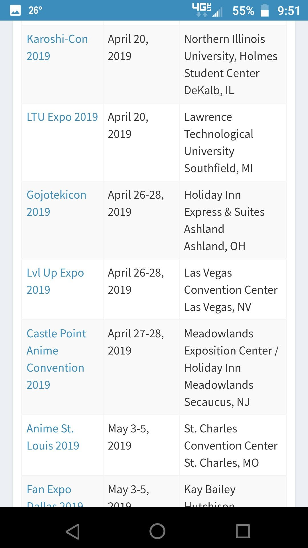 Pin By Tim Strycker On 2019 Conventions Las Vegas Illinois