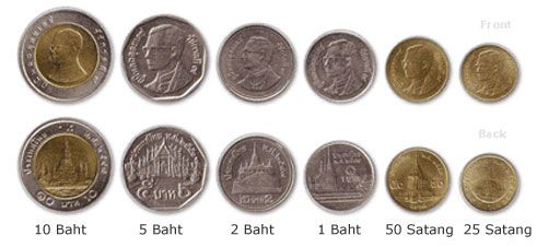 Thailand Coins & Paper Money Inventive Tailandia 1 Baht Be2517 The Latest Fashion