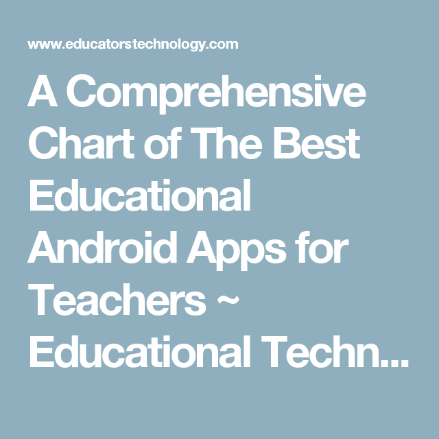 A Comprehensive Chart Of The Best Educational Android Apps For Teachers Apps For Teachers Mobile Learning Education