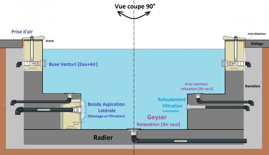 نتيجة بحث الصور عن schema hydraulique jacuzzi Douches