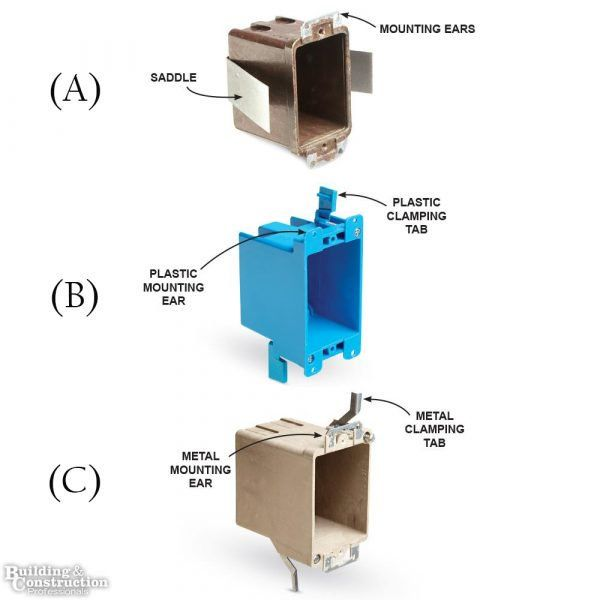 Installing An Electrical Outlet Anywhere Diy Electrical Installing Electrical Outlet Electrical Outlets