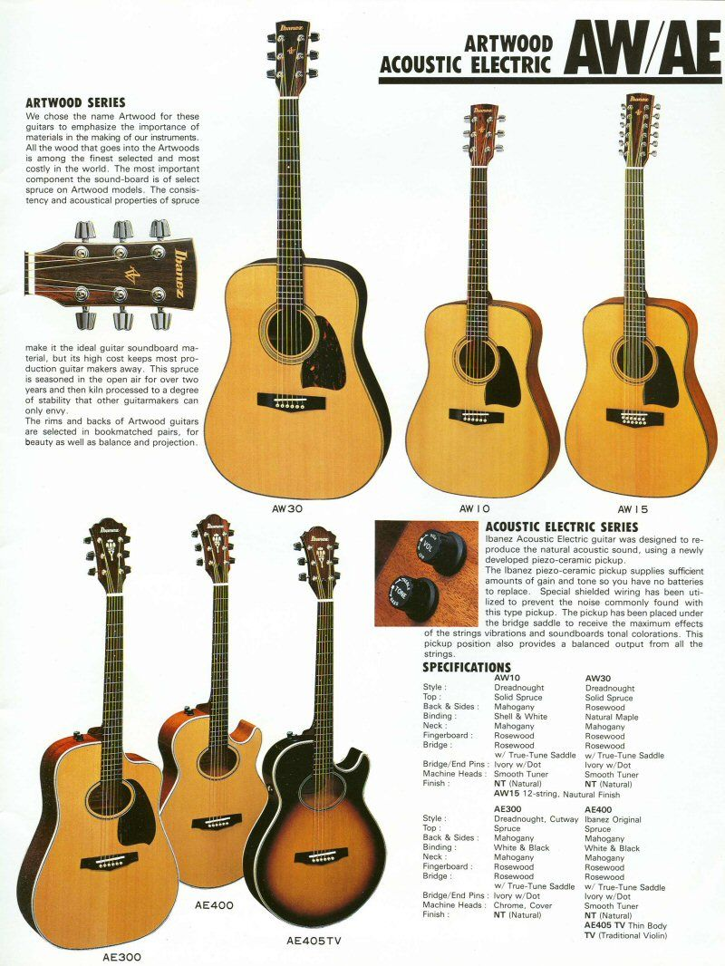 1983 Ibanez Electric Guitars And Acoustic Guitars Artwood Series Acoustic Electric Series Ibanez Catalog Ibanez Electric Guitar Guitar Acoustic Electric