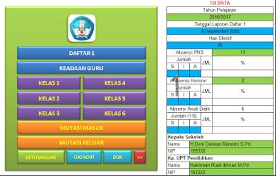 Operator Sekolah Aplikasi Kartu Anggota Member Perpustakaan Sekolah Dengan Excel Kartu Perpustakaan Perpustakaan Sekolah