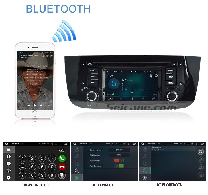 Bluetooth 2013 2014 FIAT LINEA NEW Android 5.1.1 Radio DVD GPS Navigation System with Bluetooth Steering Wheel Control Mirror Link Wifi Backup Camera OBD2 DAB+ DVR