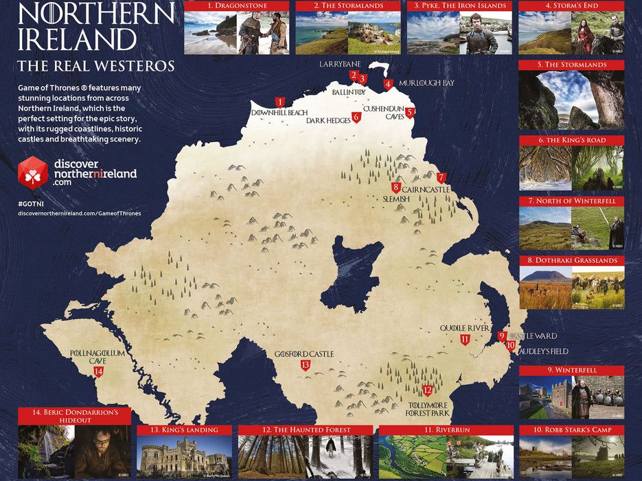 Image result for north ireland game of thrones