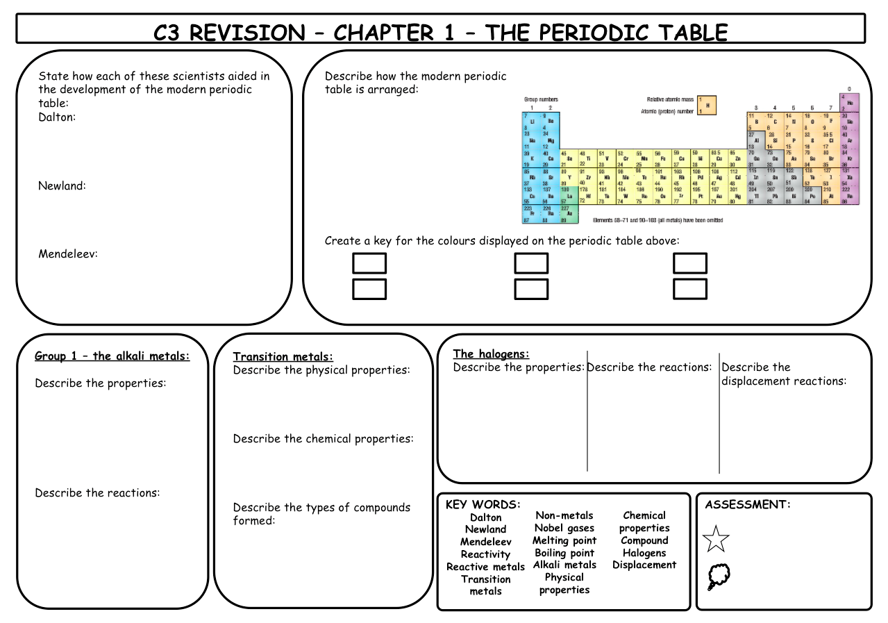 Excellent revision sheets on the whole of c3 education pinterest excellent revision sheets on the whole of c3 urtaz Choice Image