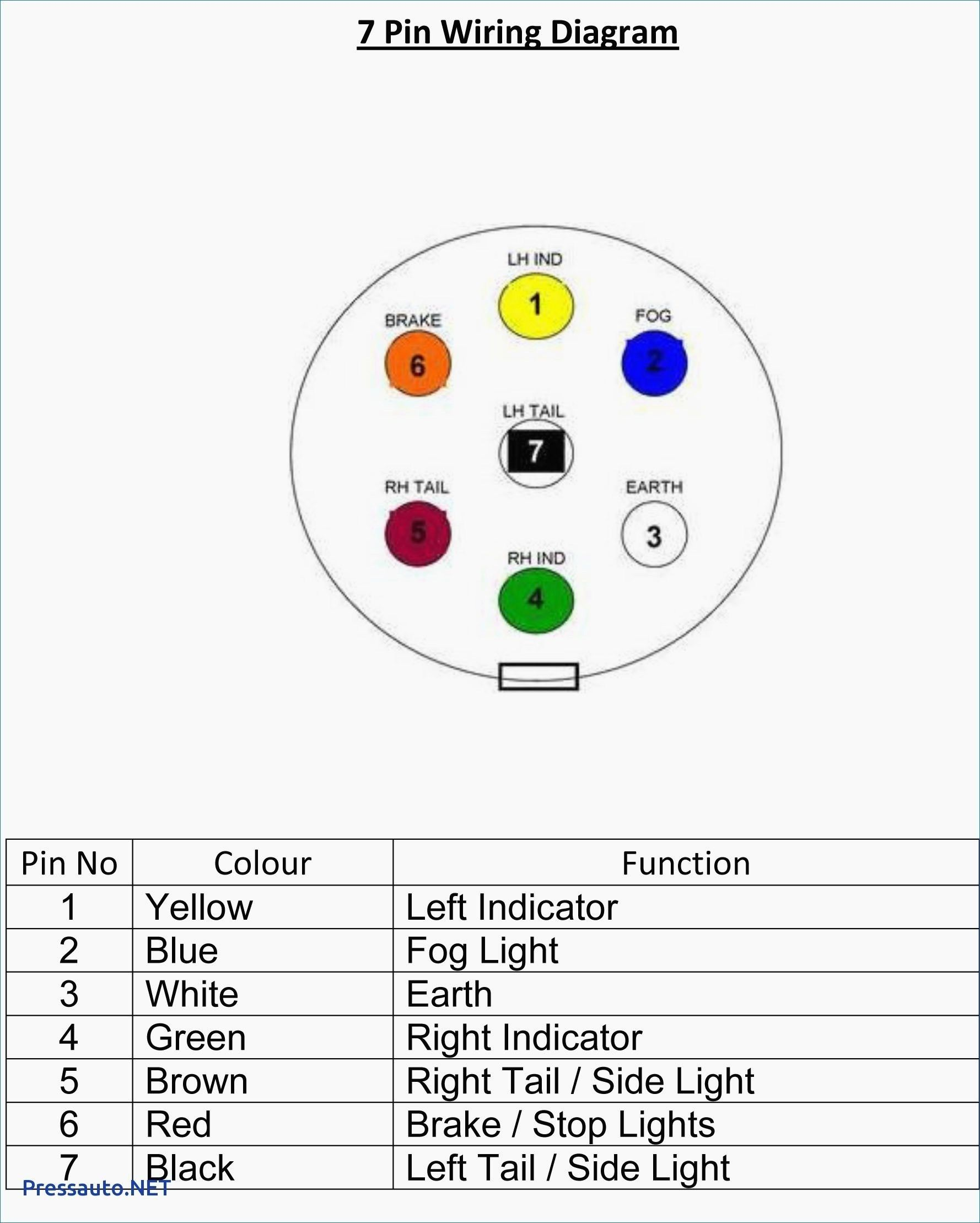 Wiring Diagram For Trailer Plug Uk