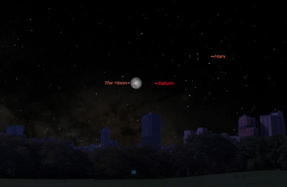 Saturn Dances With The Moon Sunday Night How To See It The Moon Tonight Starry Night Sky Saturn