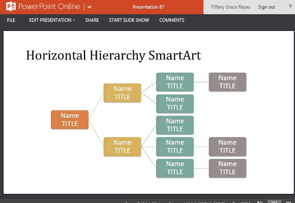 Organizational Chart Template For Powerpoint Online  Microsoft