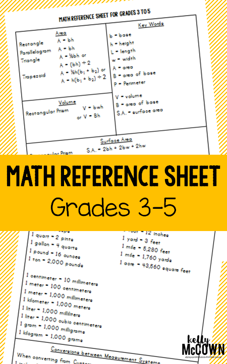 photograph about 5th Grade Math Assessment Test Printable named Basic Math Consider Prep Reference Sheet - Grades 3 toward 5