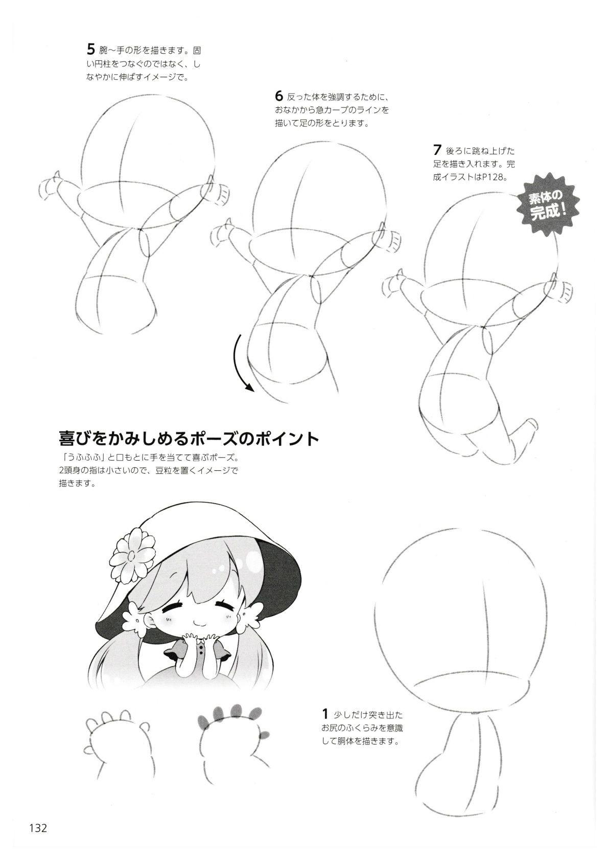 Pin Oleh Caecilia Dewi Di Drawing Class Di 2020 Dengan Gambar Sketsa Cara Menggambar Gambar Anime