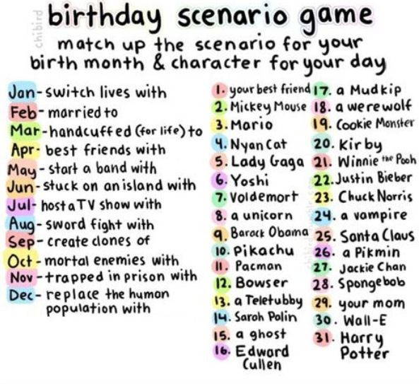 Pick The Month You Were Born In And Which Date Were You Born On And See What You Get Like For Example Birthday Scenario Birthday Scenario Game Scenario Game
