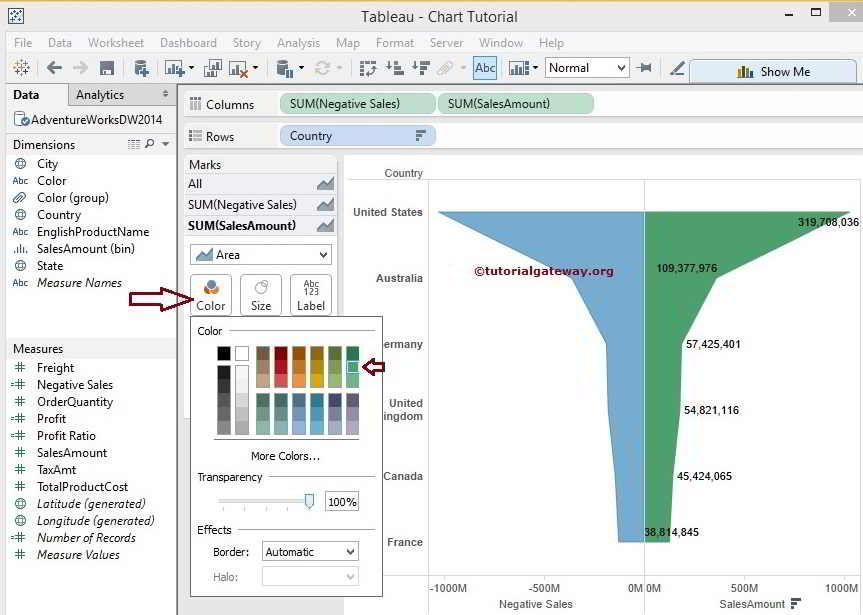Funnel chart in tableau 10 sales funnel pinterest chart funnel chart in tableau 10 maxwellsz