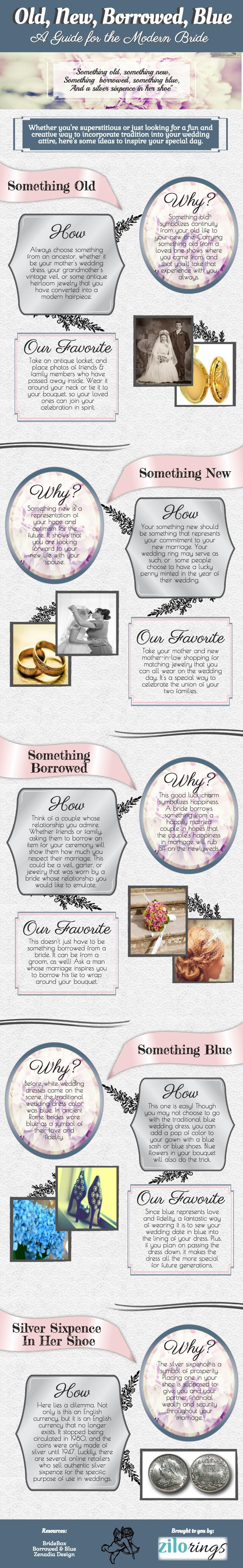 Something Old, New, Borrowed & Blue [Wedding Infographic ...