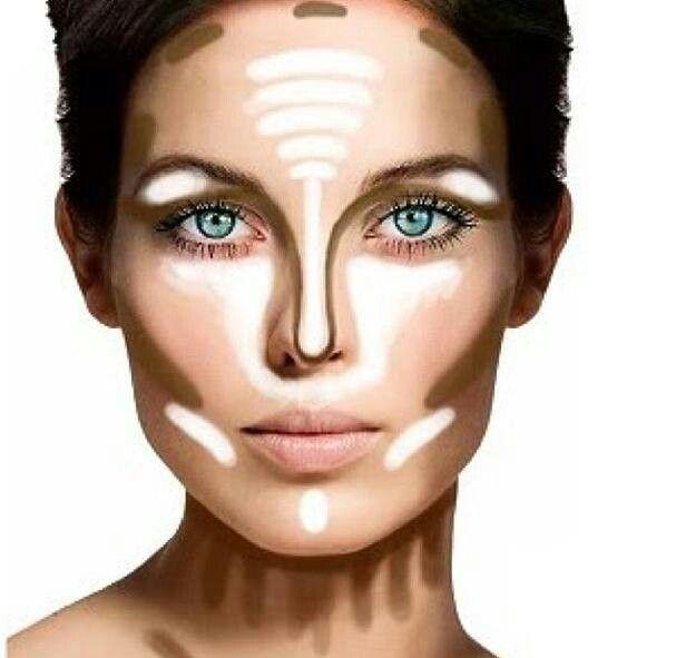 Profundidad e iluminación en el rostro