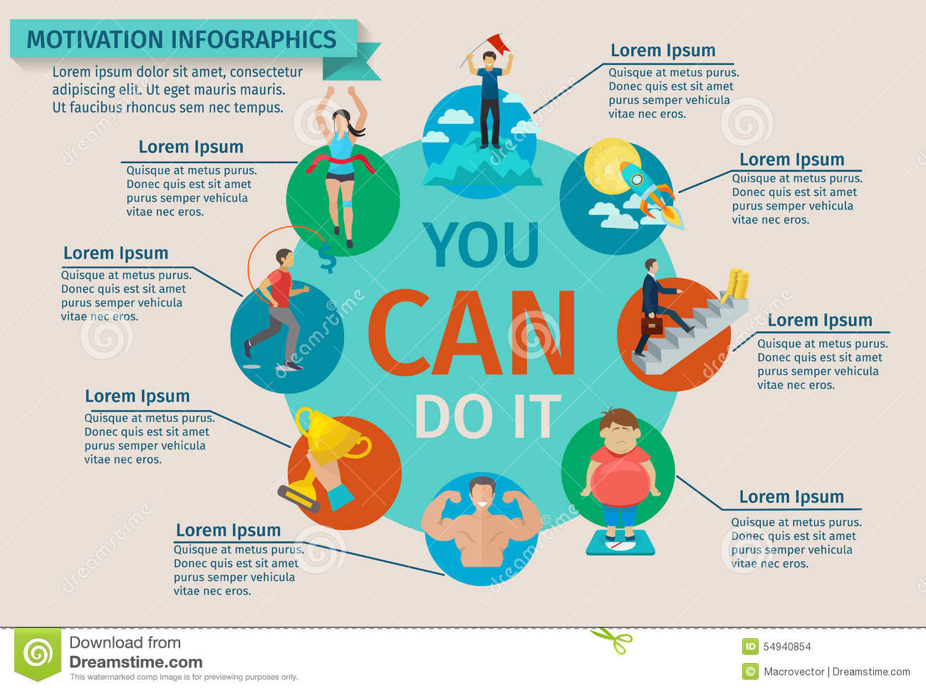 Patient Motivation Infographics