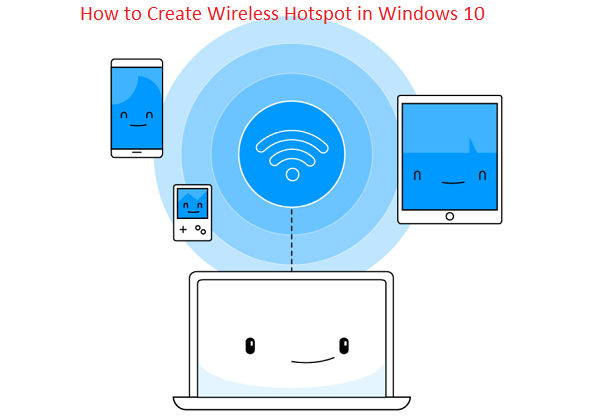 How To Create Wireless Hotspot In Windows 10 Mobile Hotspot Hotspot Wifi Mobile Wifi Hotspot
