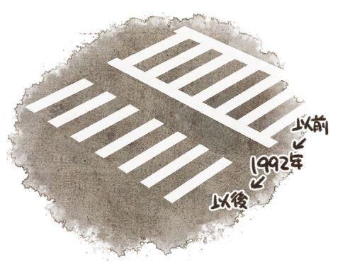 """長月みそかさんのツイート: """"昭和生まれは、横断歩道をつい古い形式で描いてしまう。 https://t.co/DixPLk0cvr"""""""
