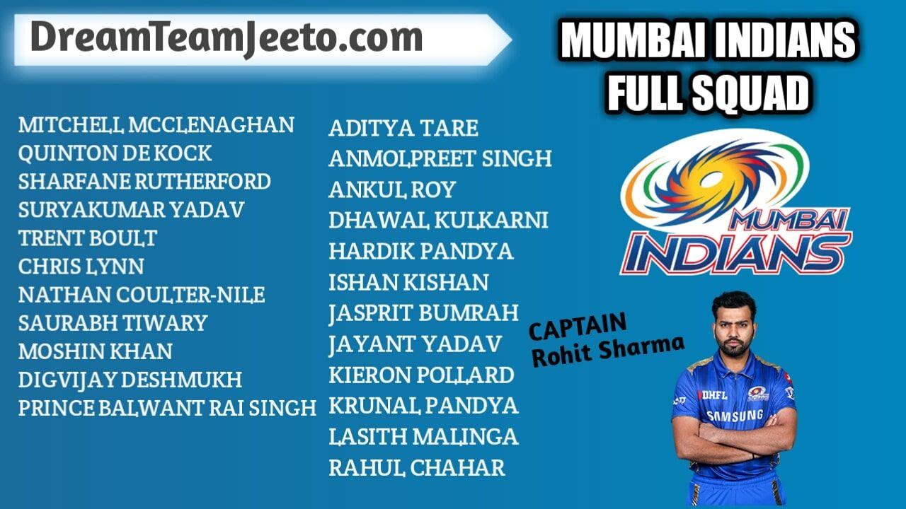 IPL 2020 Full IPL 2020 Players list & Squad of all 8