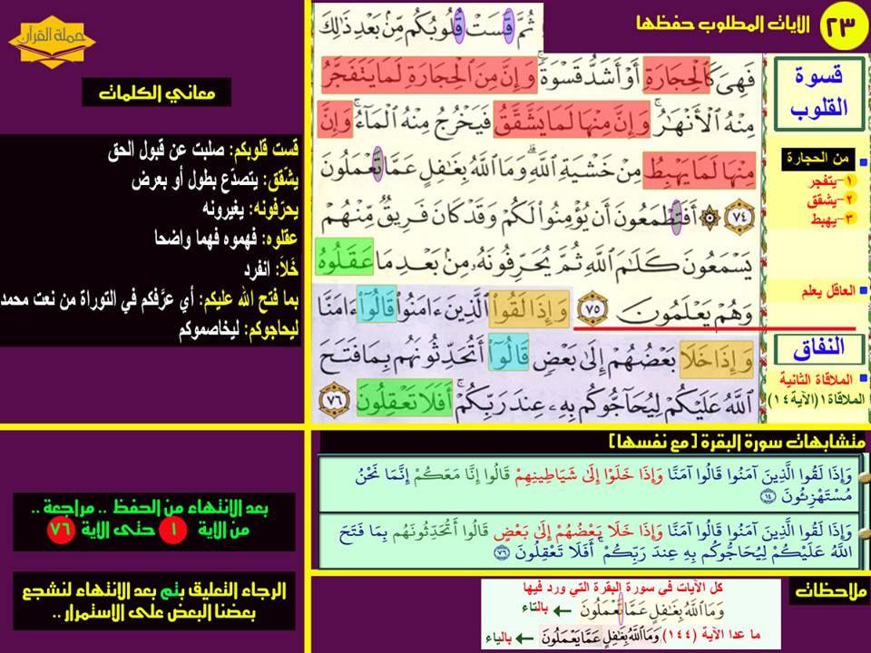 Pin By Memorizing Quran On بطاقات حفظ سورة البقرة How To Memorize Things Quran Periodic Table