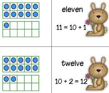 Common Core Kindergarten Numbers From 11 19 Numbers Kindergarten Common Core Kindergarten Math Teens