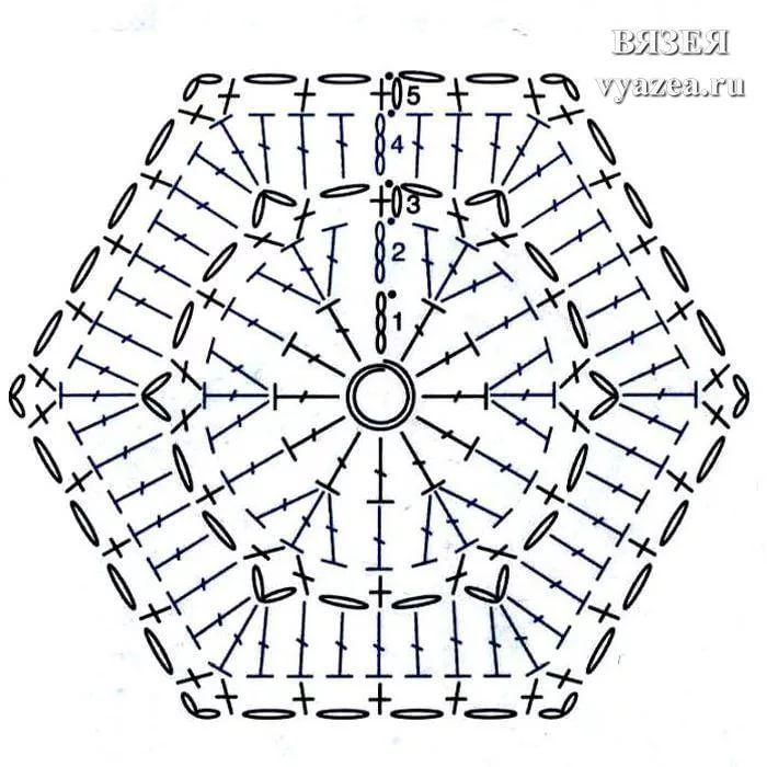 шестиугольные мотивы крючком со схемами: 14 тыс ...
