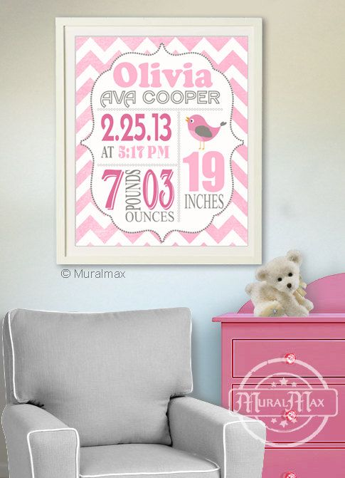 Birth Announcement Wall Art - Baby Girl Announcement ...