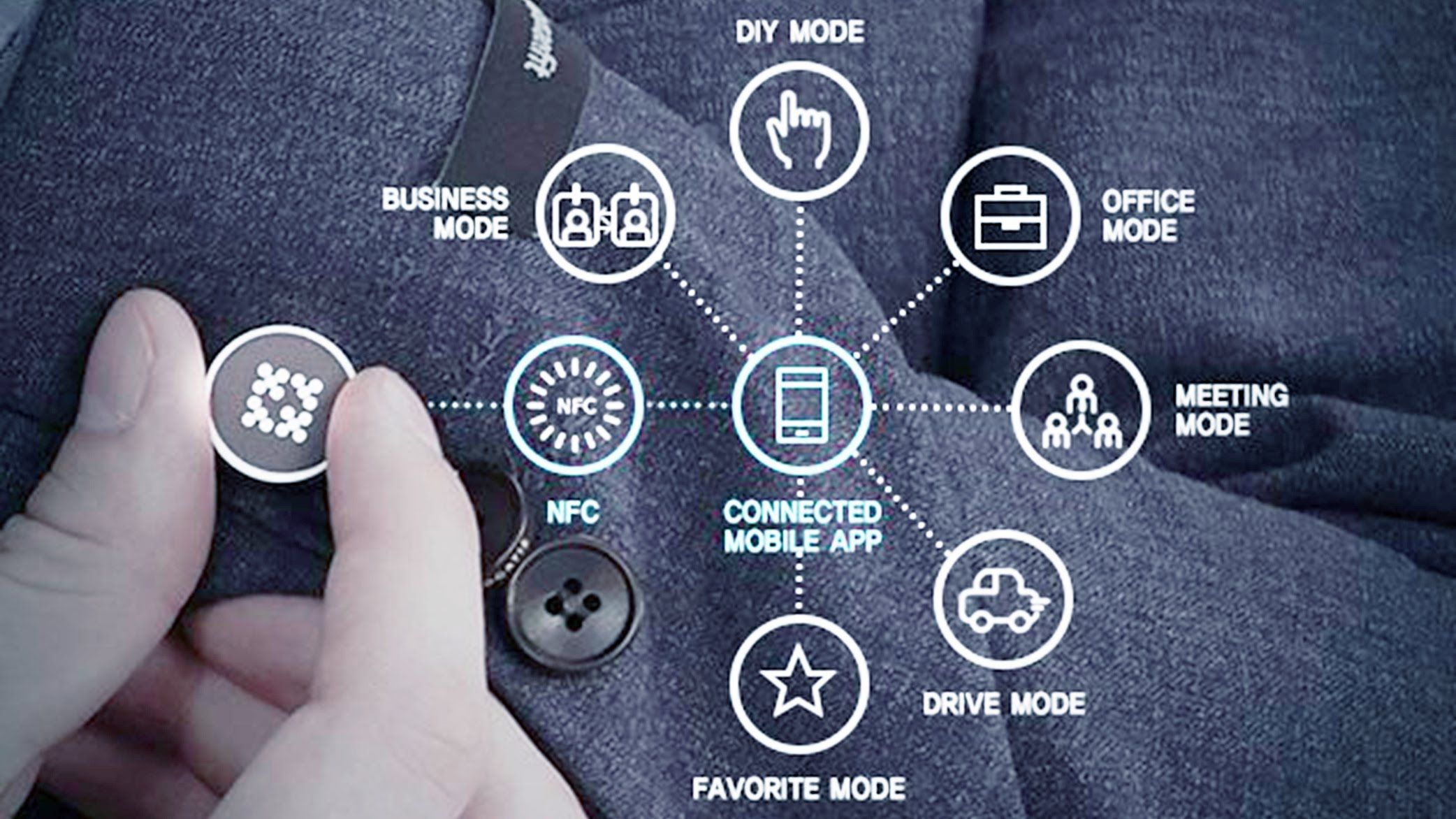 The HumanFit; World's FIRST Smart CLOTHING Brand by