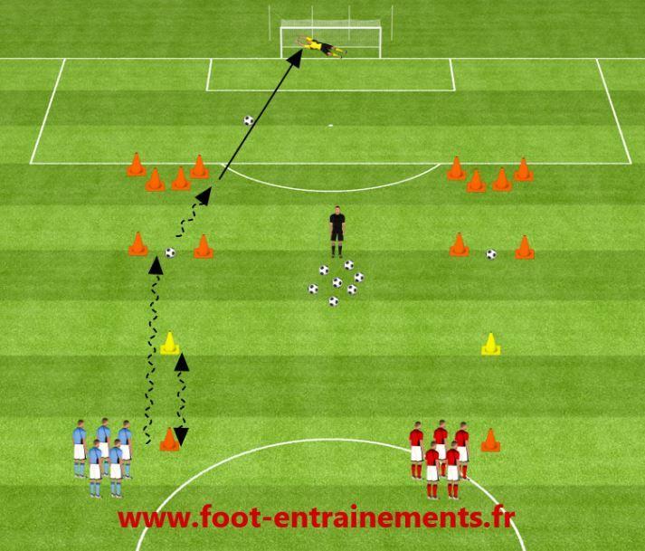 Exercice Foot - Endurance et Frappe | Voetbal oefeningen, Voetbal training, Voetbaltraining