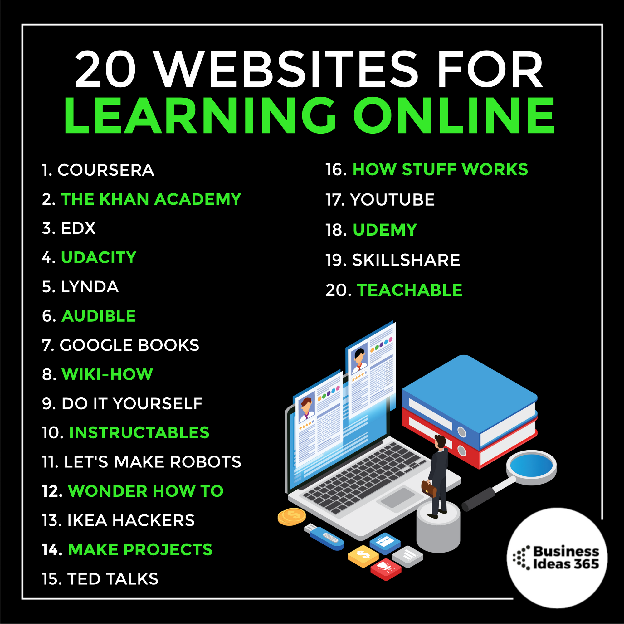 20 Websites For Learning Online In 2020 Online Learning Learning Websites Online Education