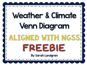 Printable Dot To Dot Worksheets This Worksheet Helps Students See The Difference Between Weather  Positive And Negative Numbers Worksheet with Population Calculation Worksheet Word This Worksheet Helps Students See The Difference Between Weather And  Climatecheck Out My Mrs Wishy Washy Worksheets Word